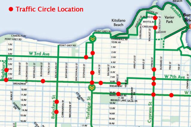 Traffic Circles in Kitsilano