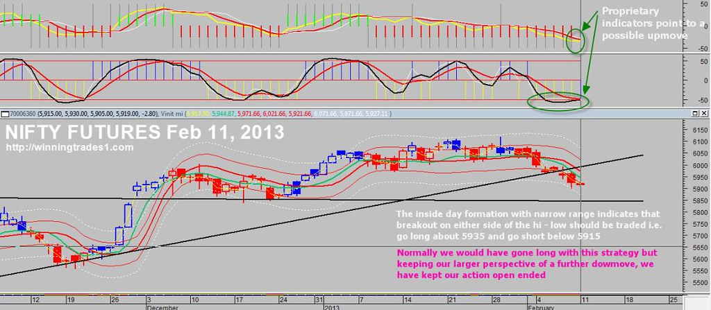 nifty-futures-trading-system-feb-11-2013.jpg