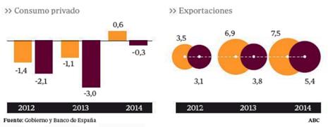 13c27 ABC Previsiones Banco de España 2 Uti 465