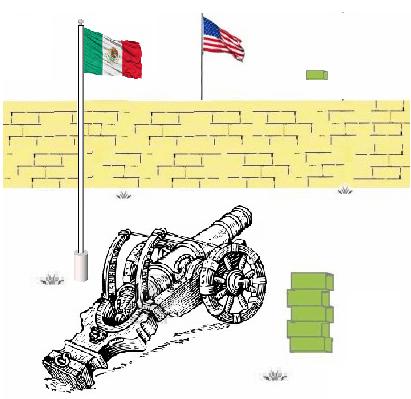 Cannon Fire Along the Border