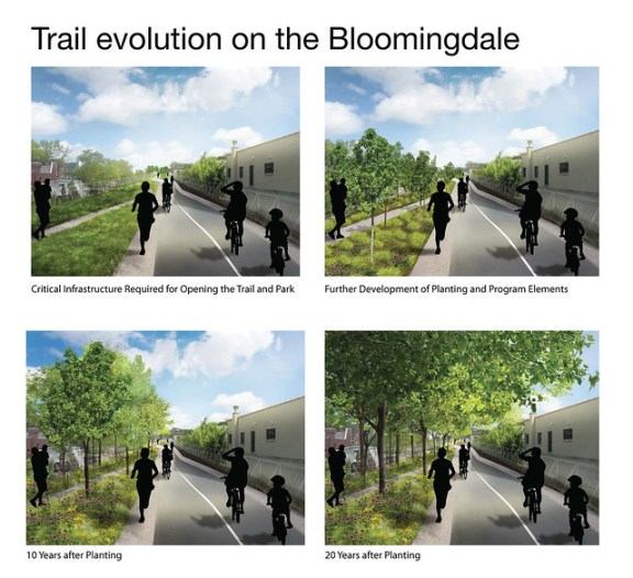 Bloomingdale Trail path evolution after construction begins