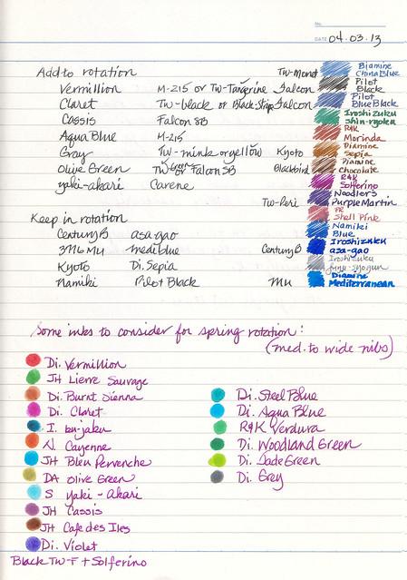 Worksheet for comparing inks