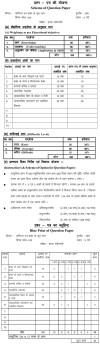 Chattisgarh Board Class 12 Scheme and Blue Print of Commerce and Management Basics (Vanijya evam prabandh ke mool tatva)
