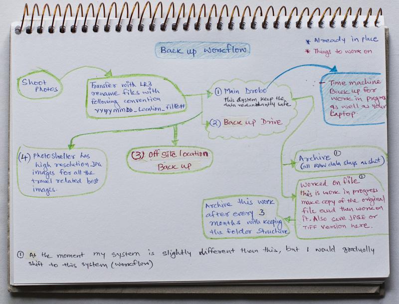 Backup workflow-1