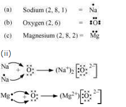 Ch 3 Metals and Non-metals (NCERT Solution) - TET Success Key Na2o Dot Structure