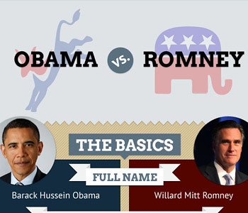 obama-romney by darleen75