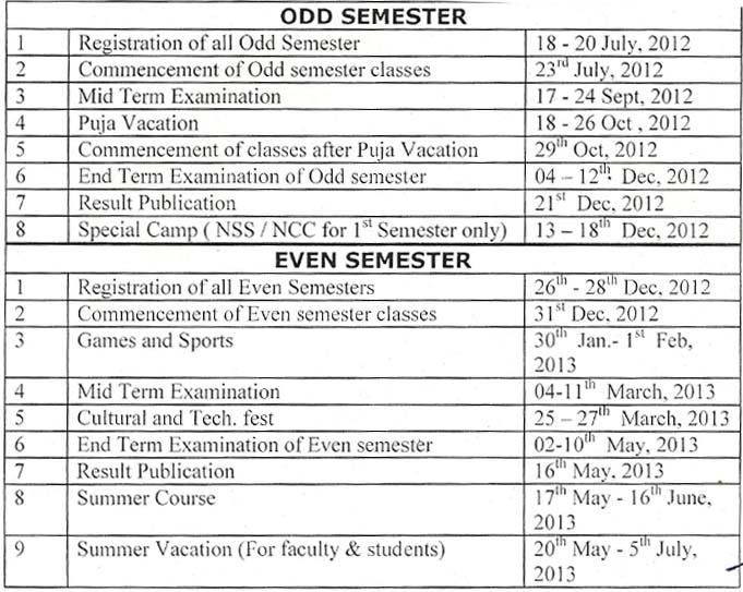 NIT Manipur Academic Calendar