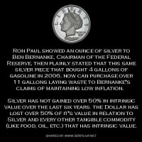 Ron Paul, Bernanke & The Silver Coin
