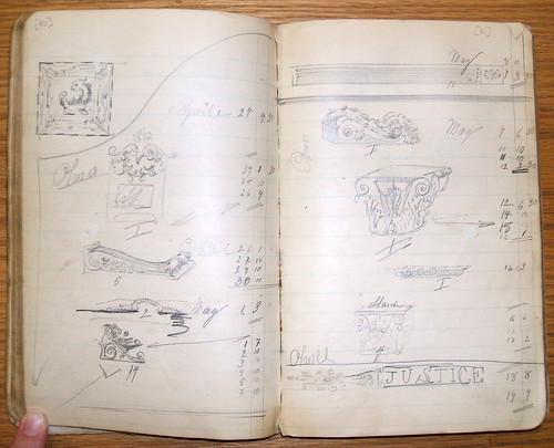 Mittendorf sketches, undated 1