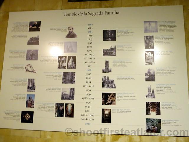 Museum, Sagrada Familia-010