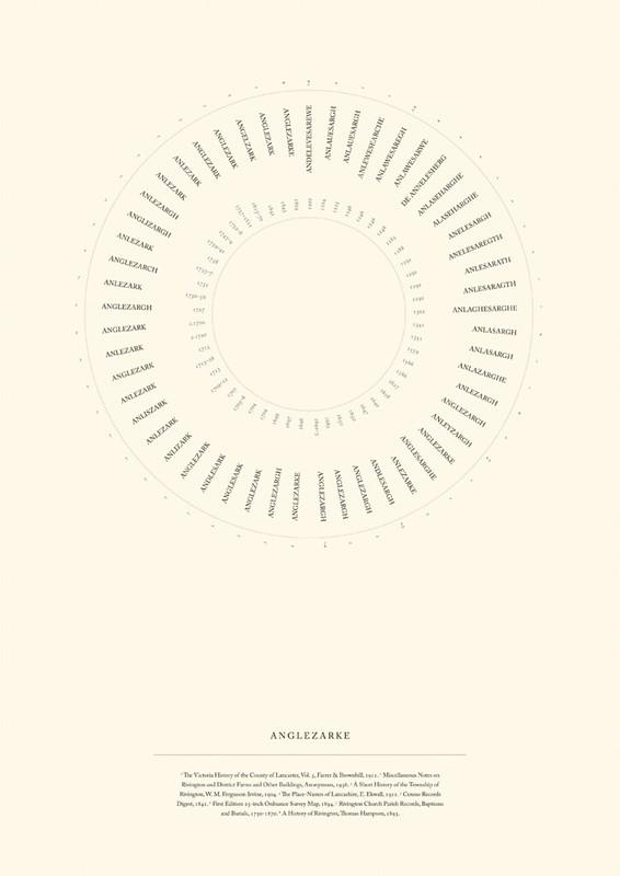 Anglezarke Moor Wheel