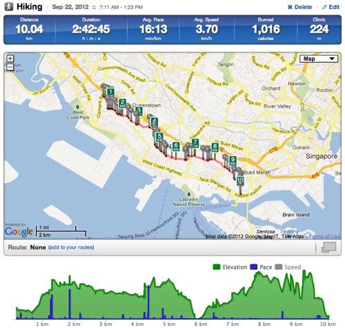 Southern Ridges Walk, 22 Sep 2012 - Hiking Activity 10.04 km | RunKeeper