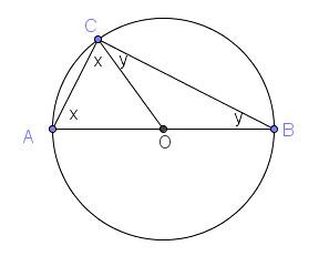 thales-theorem2