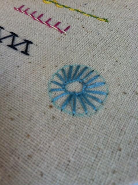buttonhole wheel complete