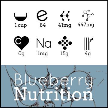nutrition.card