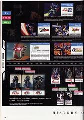 Gunpla Catalog 2012 Scans (38)