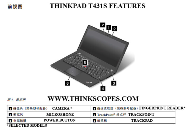 ThinkPad T431s main features
