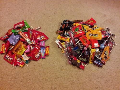 Halloween Loot 2012 - 2