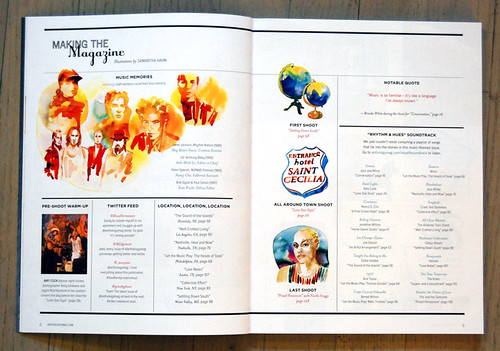 anthology magazine illos