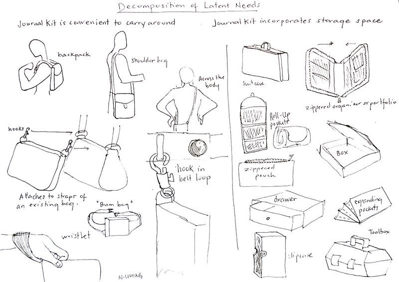 decomp 10 concepts1