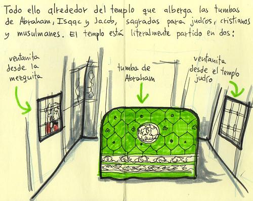 Cuaderno de viaje ilustrado Palestina #24