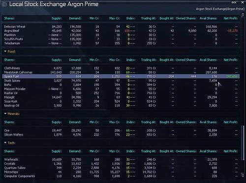 X3 Stock Exchange