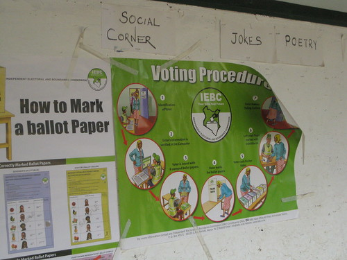 Voting Procedure