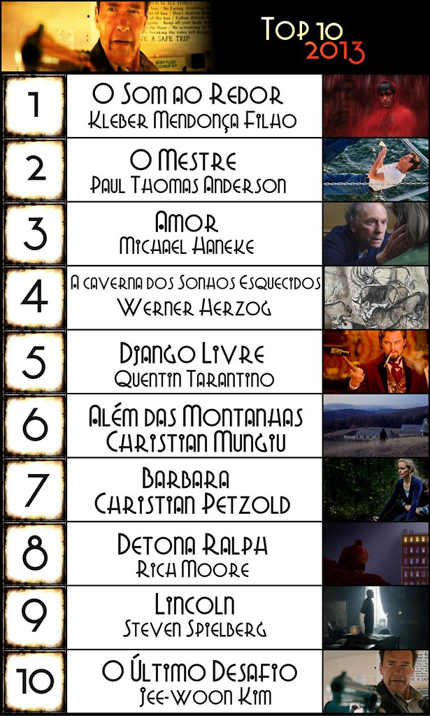 TOP2013 - ?JANEIRO