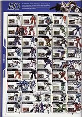 Gunpla Catalog 2012 Scans (26)