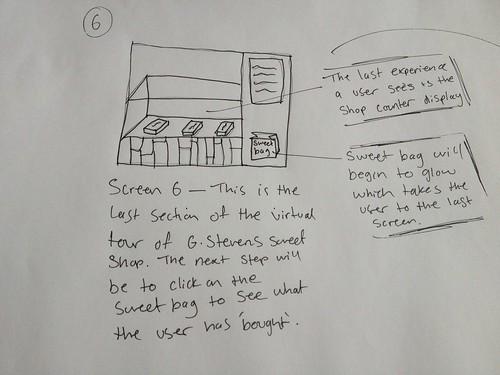 Interactive Museum App Storyboard Idea
