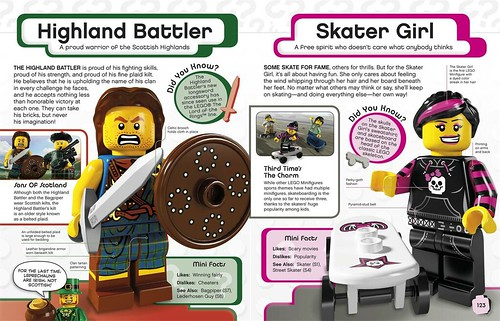 Minifigures Character Encyclopedia expage4