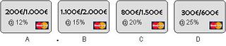 Cómo eliminar la deuda de tus tarjetas de crédito en 7 pasos  Recently updated !
