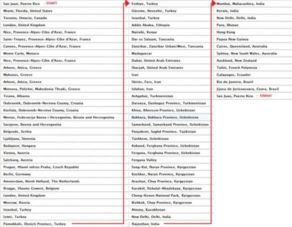 RTW itinerary list: my biggest baddest bucket list