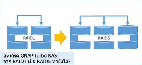 อัพเกรด QNAP Turbo NAS จาก RAID1 เป็น RAID5