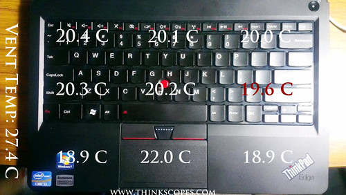 ThinkPad Edge E320 top temperature
