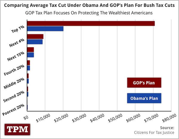 romney-obama-tax-cuts-2