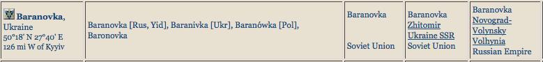 Baranovka