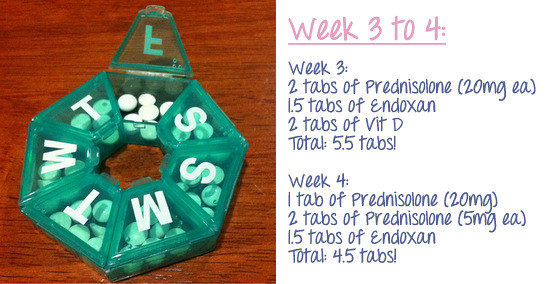 Week 3 and 4