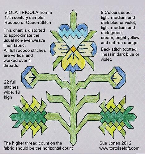 Viola tricola  - rococo stitch chart