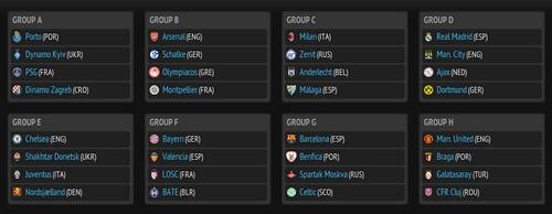 Fase Grupos Champions League 2012-13