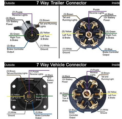 trailer hookup wiring diagram  ford powerstroke diesel forum