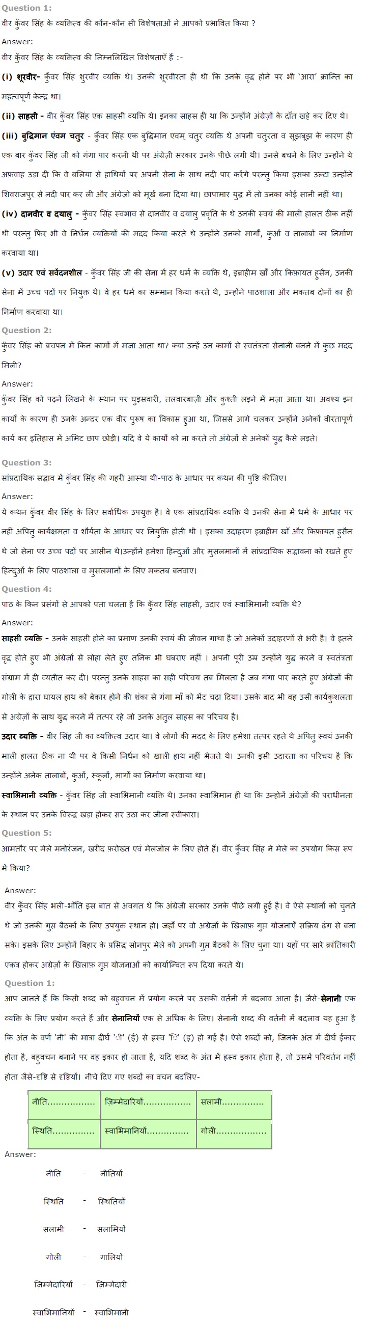 NCERT Solutions for Class 7th Hindi Chapter 17 वीर कुवर सिंह PDF Download