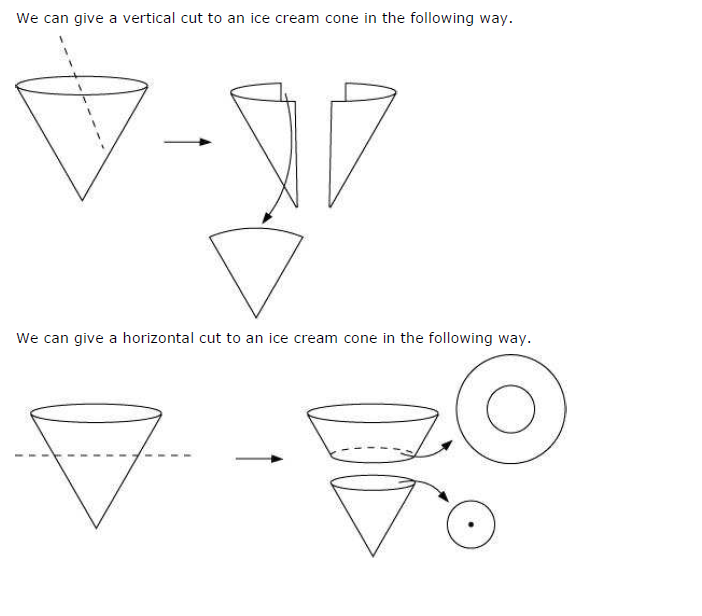 NCERT Solutions for Class 7 Maths Chapter 15 Visualising Solid Shapes Exercise 15.3