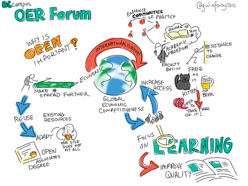 Why is Open Education Important, Roundtable discussions