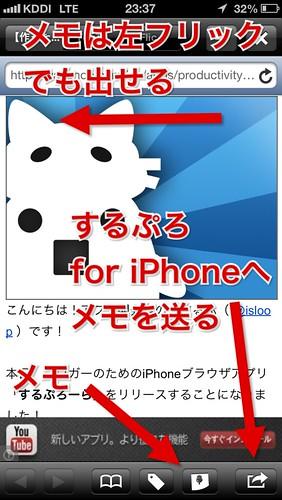 メモ、するぷろ for iPhone連携