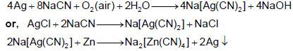 CBSE Class 12 Chemistry Notes