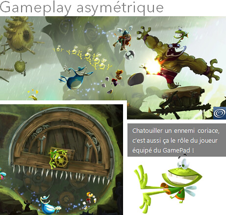 Gameplay asymétrique