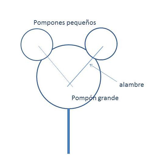croquis_mickey_mouse