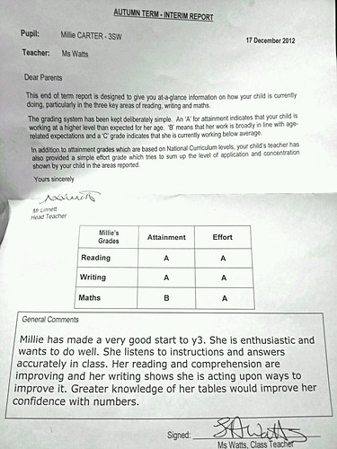 Millie's school report, December 2012