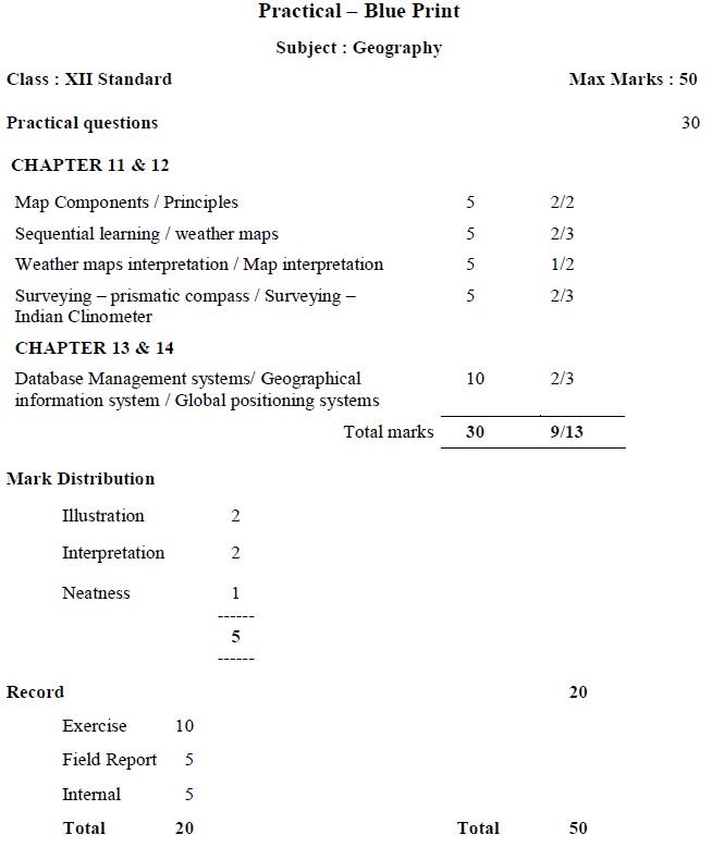 Tamil Nadu State Board Class 12 Marking Scheme - Geography